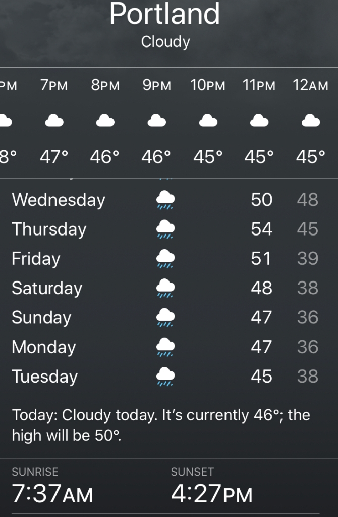 portland whether forecast image showing rain